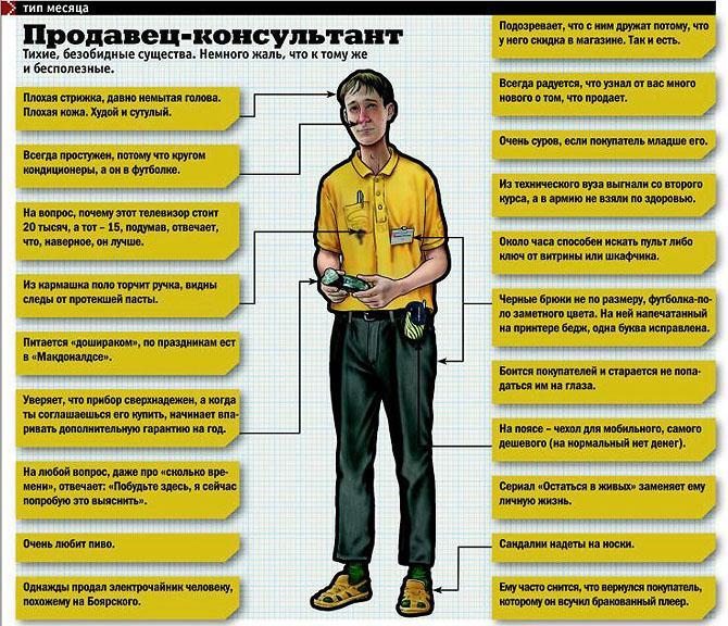 Весёлый обзор типов русских мужиков