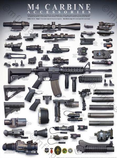 Фото подборка оружие